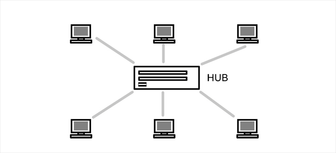 Network star topology