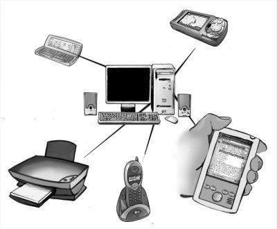 Networked devices