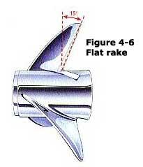 Flat rake propeller