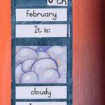 Icon style, classroom materials, weather chart