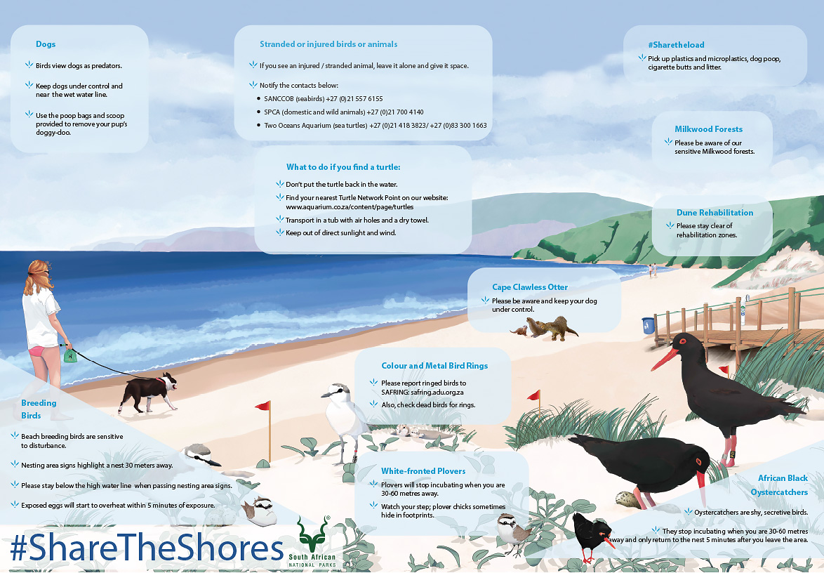 Share the Shores signage for Scarborough Eco Village